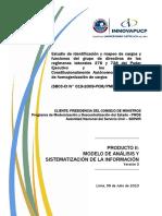 InnovaPUCP - Mapeo de Cargos 2 - Modelo de Analisis y Sistematizacion