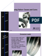 Bearing Failure Causes Cure