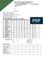 Analiza Evaluarilor Model(1) Cl 3