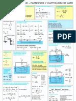 Capitan de Yate - Formulas Teoria Del Buque