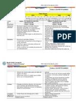 Proyección Anual Cs. Naturales 1° 2015