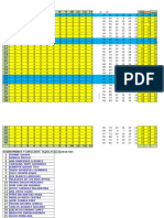 Tabulacion Datos Jpmt-2.Xls