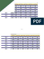 Presupuesto Ventas Planillas Excel