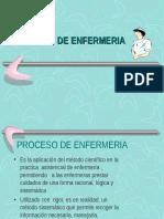 procesodeenfermeria-100701153646-phpapp02.ppt