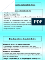 ANALISIS PM2