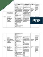 Rancangan Pembelajaran Dan Pengajaran Pendidikan Jasmani Dan Pendidikan Kesihatan Tingkatan Empat 2015
