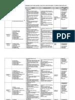 Rancangan Pembelajaran Dan Pengajaran Pendidikan Jasmani Dan Pendidikan Kesihatan Tingkatan Peralihan 2015