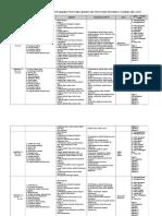 Rancangan Pembelajaran Dan Pengajaran Pendidikan Jasmani Dan Pendidikan Kesihatan Tingkatan Satu 2015