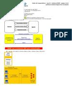 Endereçamento IP v4