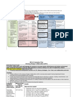ldc evaluation plan