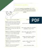 acentuação_grafica_5ºano2014