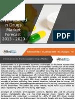 Erythropoietin Drugs Market