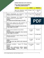 Jadual Kerja PT3 2016