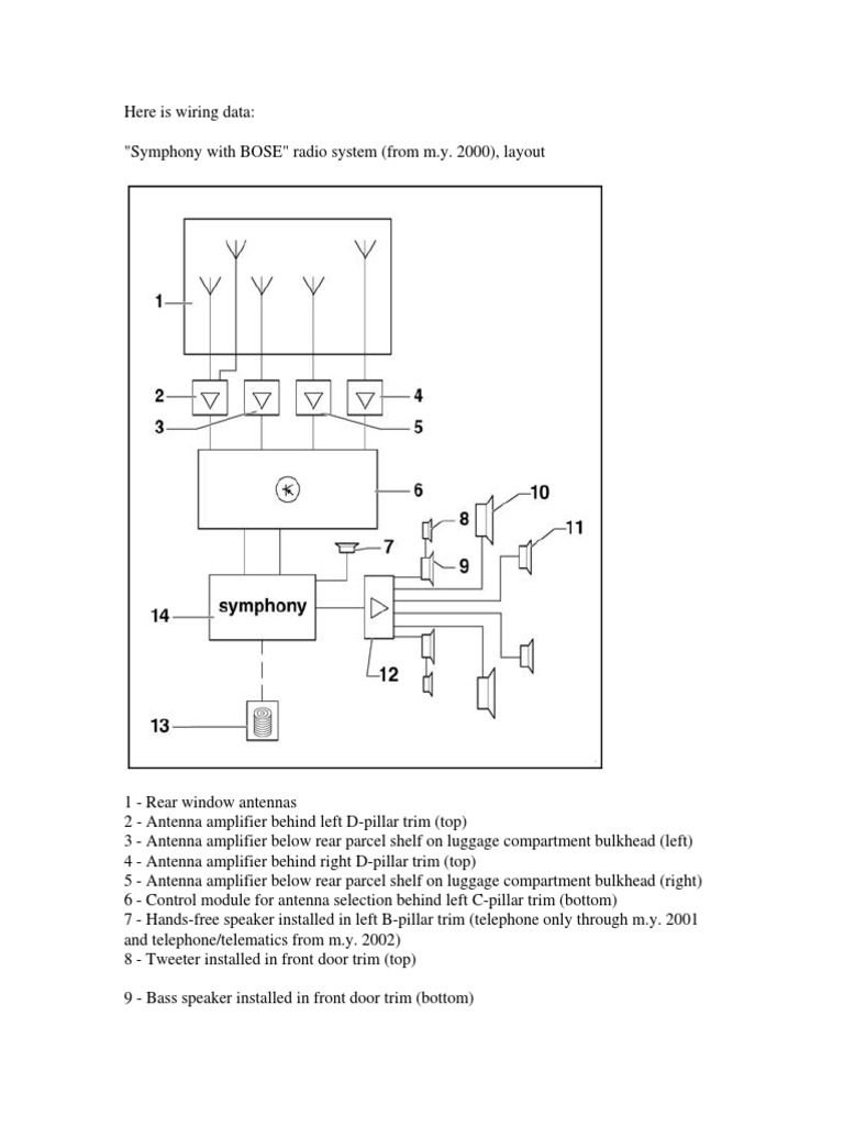 Audi Radio Install Electrical Connector Screw Symphony Wire Diagram