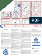 ITIL Foundation Overview v5 4 FINAL