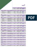 Daftar Bengkel Rekanan Pt Avrist General Insurance (Jan 2016)