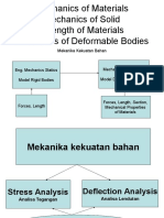 1-Stress &Strain-Mechanics of Materials.ppt