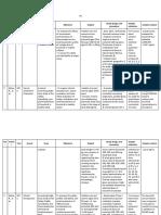 Aj. Chulaporn-Bosutinib-PK table.pdf