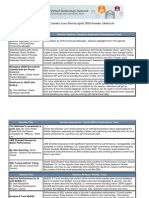 OTN FY16 VTS Database Abstracts