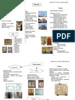 CuadroSinóptico 2 ARTE Bizantino Paleocristiano Románico_AteneaDeLaCruzBrito