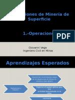 Minería a Rajo - (Segunda Unidad)