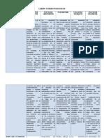 CUADRO-CORRIENTES-DE-PENSAMIENTO (1).docx