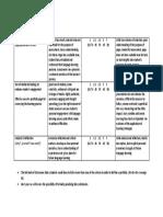 Eportfolio Criteria 2015-16