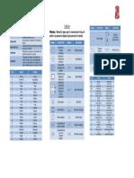Tablas Lazos de Control - Instrumentación y Control de Procesos