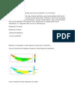 Survey Geolistrik