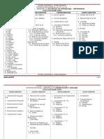 - 00 - Resumen General - Preprimaria - Distritos 10, 11 y 12 - 2016