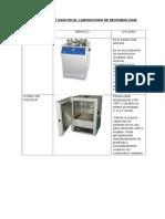 Equipos y Materiales Que Se Usan en El Laboratorio de Microbiologia