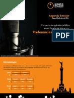 Preferencias Electorales Veracruz