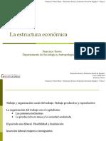 Estructura Tema 3 Economia