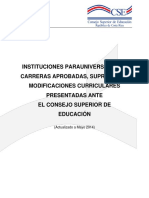 Instituciones Parauniversitarias Actualizado