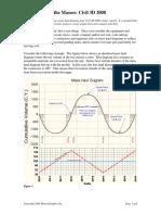 Manual Exel Para Diagrama de Masas
