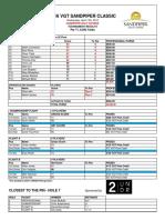2016 Sandpiper Classic Results