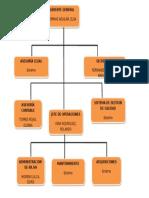 jerarquia de una empresa.pptx