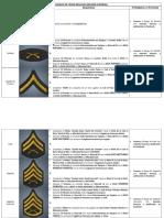 Sistema de Rangos 2016 - Compa a Fox - Oberkommand