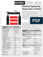 Structural Rules of Thumb Line Card