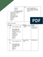 asuhan keperawatan pasien dengan CKD