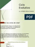 2.3 Ciclo de Vida Evolutivo
