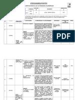 planificaciondeecologiaporcompetencias-101128151536-phpapp02