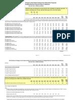 CBO2010SGRMenu-REVISEDFINAL10-04-30