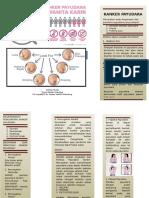 Leaflet Kanker Payudara