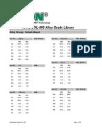 LIBRERIA NITON XL-800. Tabla de Análisis de Materiales.
