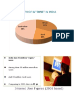 Internet User In India