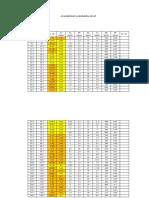 Analisis Data Geokimia Assay