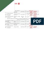 Air Canada Online multi city ticket receipt