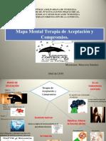 Mapa Mental Terapia de Aceptación y Compromiso