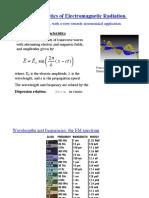 Basic Characteristics of Electromagnetic Radiation.